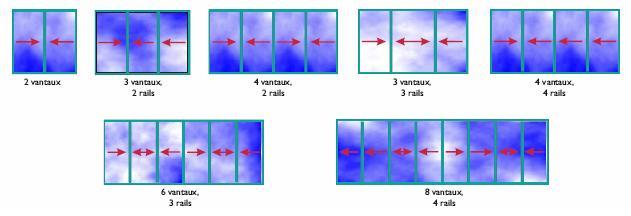 Coulissants fabricant menuiserie aluminium pvc annecy for Fenetre coulissante 4 vantaux