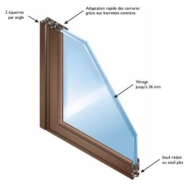 Portes fabricant menuiserie aluminium annecy haute for Fabricant menuiserie aluminium